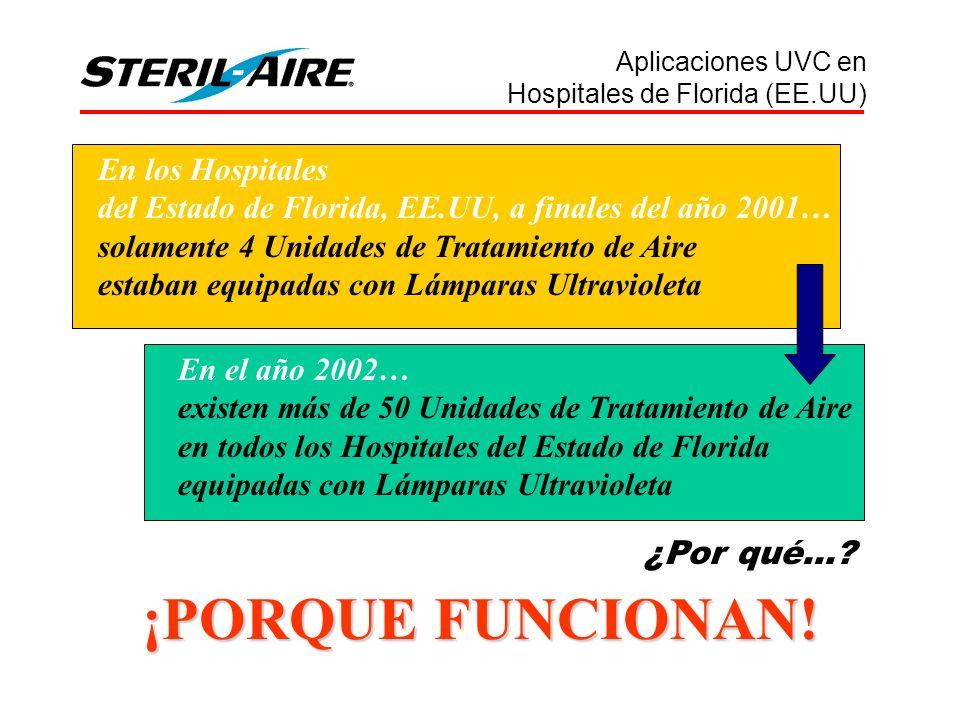En los Hospitales del Estado de Florida, EE.UU, a finales del año 2001… solamente 4 Unidades de Tratamiento de Aire estaban equipadas con Lámparas Ult