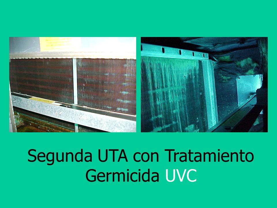 Segunda UTA con Tratamiento Germicida UVC