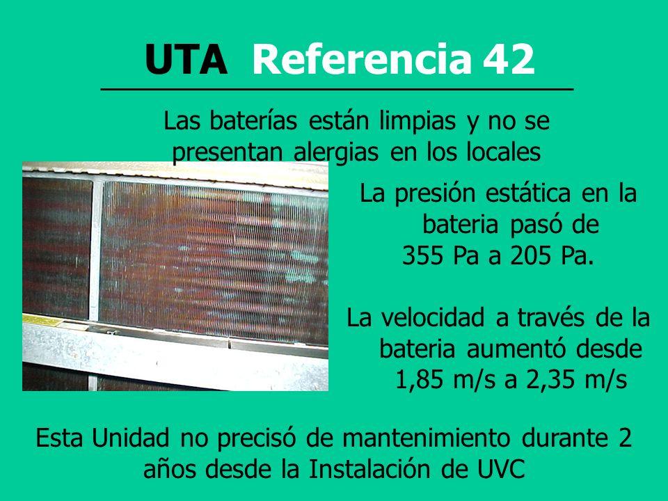 UTA Referencia 42 La presión estática en la bateria pasó de 355 Pa a 205 Pa. La velocidad a través de la bateria aumentó desde 1,85 m/s a 2,35 m/s Las