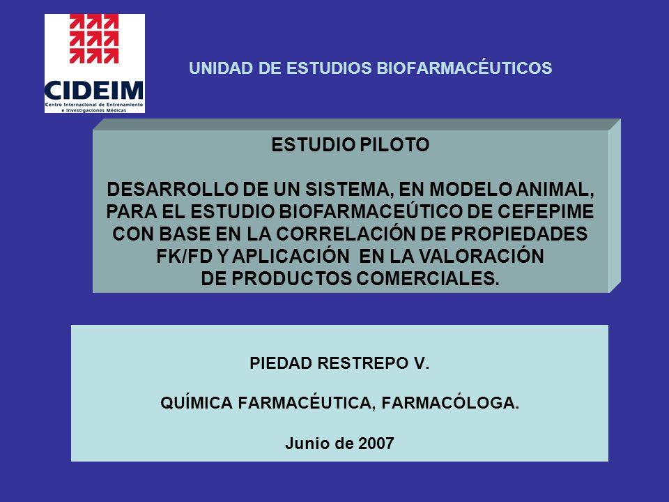 UNIDAD DE ESTUDIOS BIOFARMACÉUTICOS PIEDAD RESTREPO V. QUÍMICA FARMACÉUTICA, FARMACÓLOGA. Junio de 2007 ESTUDIO PILOTO DESARROLLO DE UN SISTEMA, EN MO