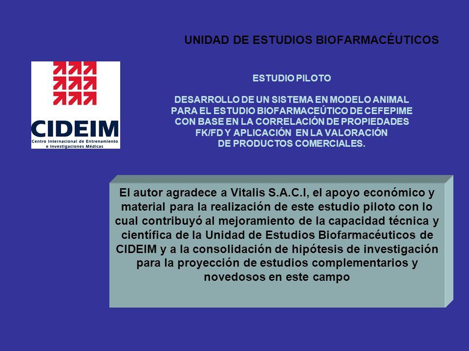 Pruebas Farmacodinámicas para inhibición del crecimiento (CIM) y concentración bactericida mínima (CBM) de Cefepime en las muestras en Suero de Conejo RESULTADOS POR ESPECTROFOTOMETRÍA K.