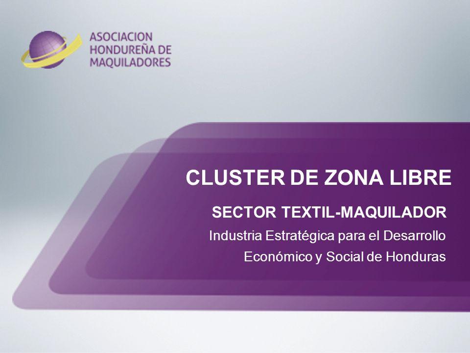 SECTOR TEXTIL-MAQUILADOR Industria Estratégica para el Desarrollo Económico y Social de Honduras CLUSTER DE ZONA LIBRE