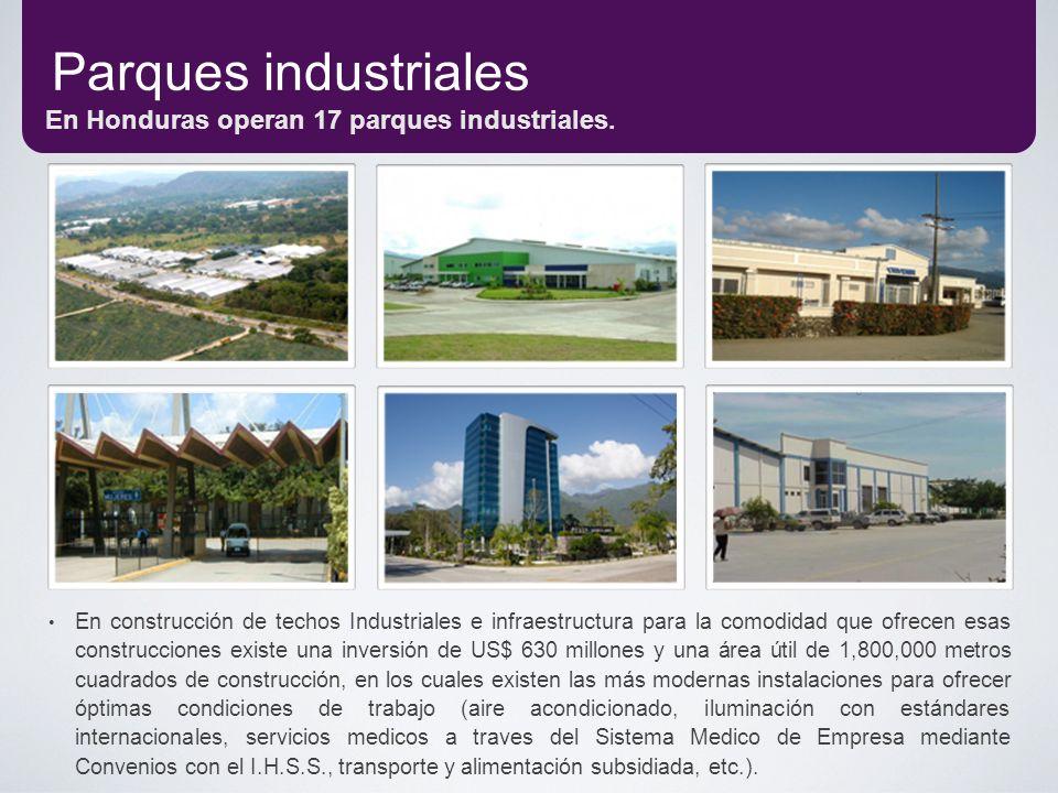 En construcción de techos Industriales e infraestructura para la comodidad que ofrecen esas construcciones existe una inversión de US$ 630 millones y