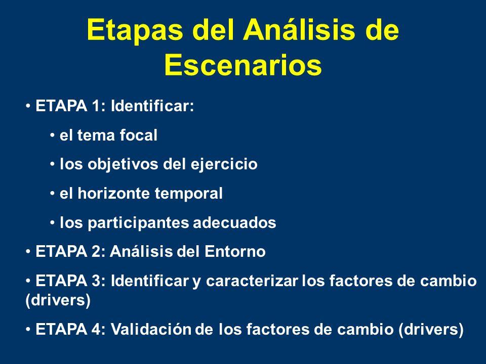 Puntos claves del planeamiento de escenarios El número de escenarios identificados La diferenciación de los escenarios Identificación de los escenario