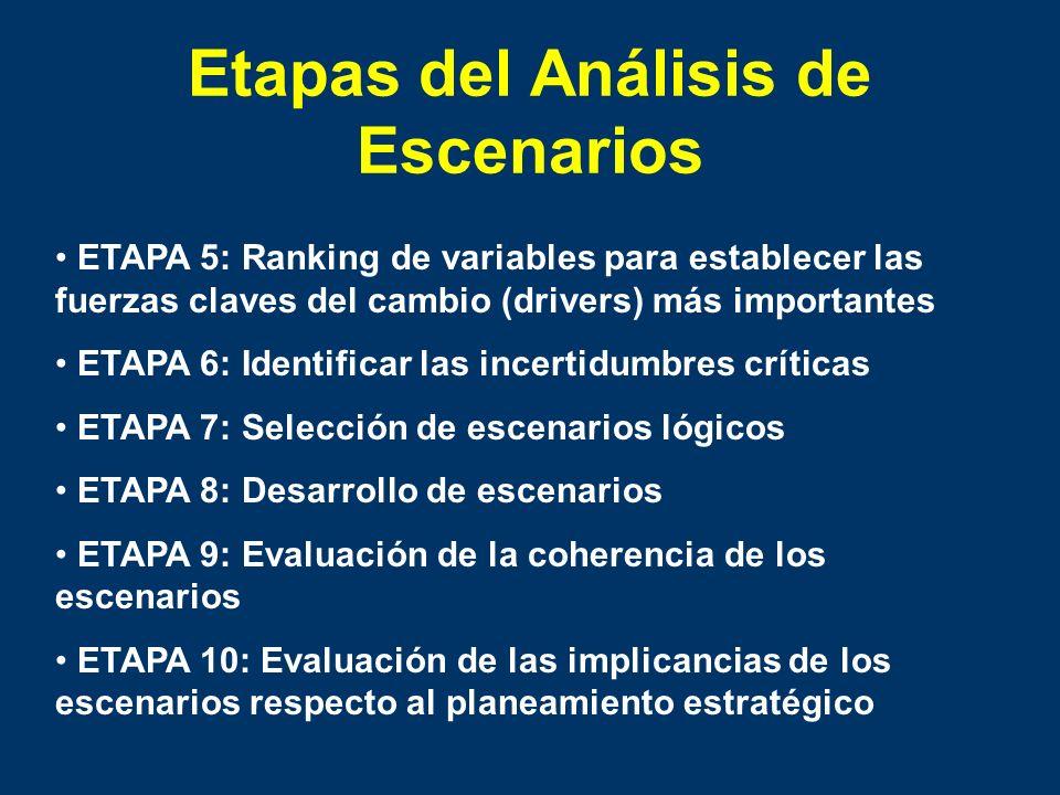 Etapas del Análisis de Escenarios ETAPA 1: Identificar: el tema focal los objetivos del ejercicio el horizonte temporal los participantes adecuados ET