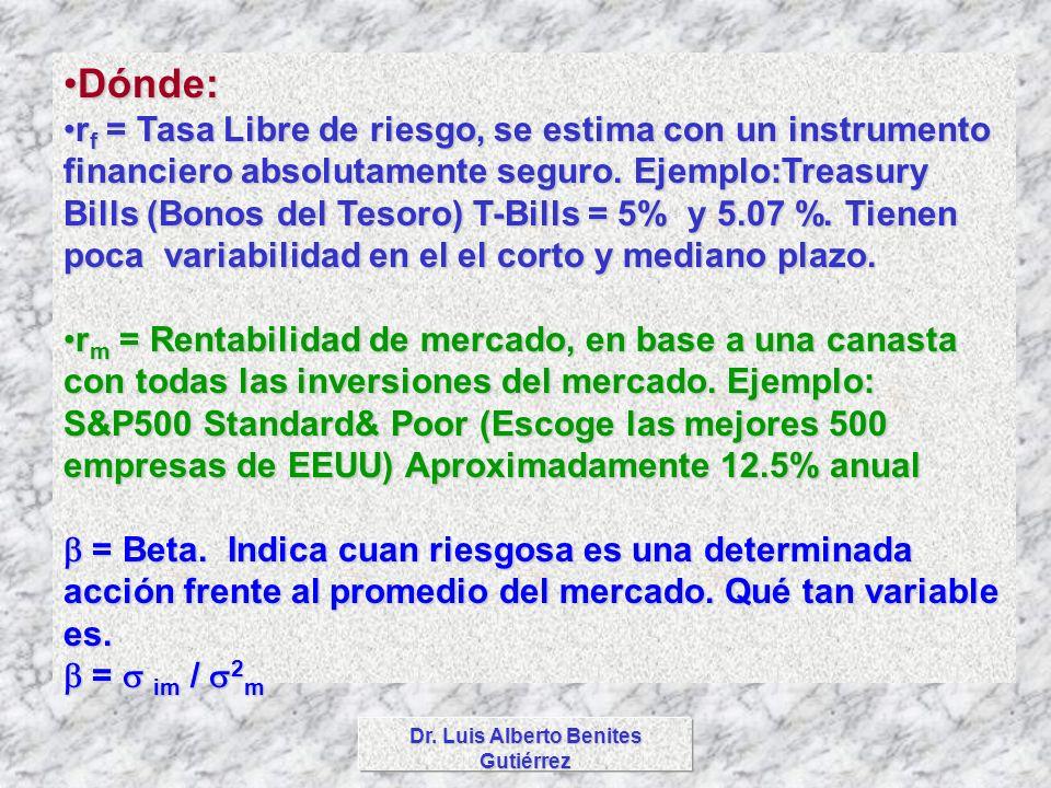 Dr. Luis Alberto Benites Gutiérrez Dónde:Dónde: r f = Tasa Libre de riesgo, se estima con un instrumento financiero absolutamente seguro. Ejemplo:Trea