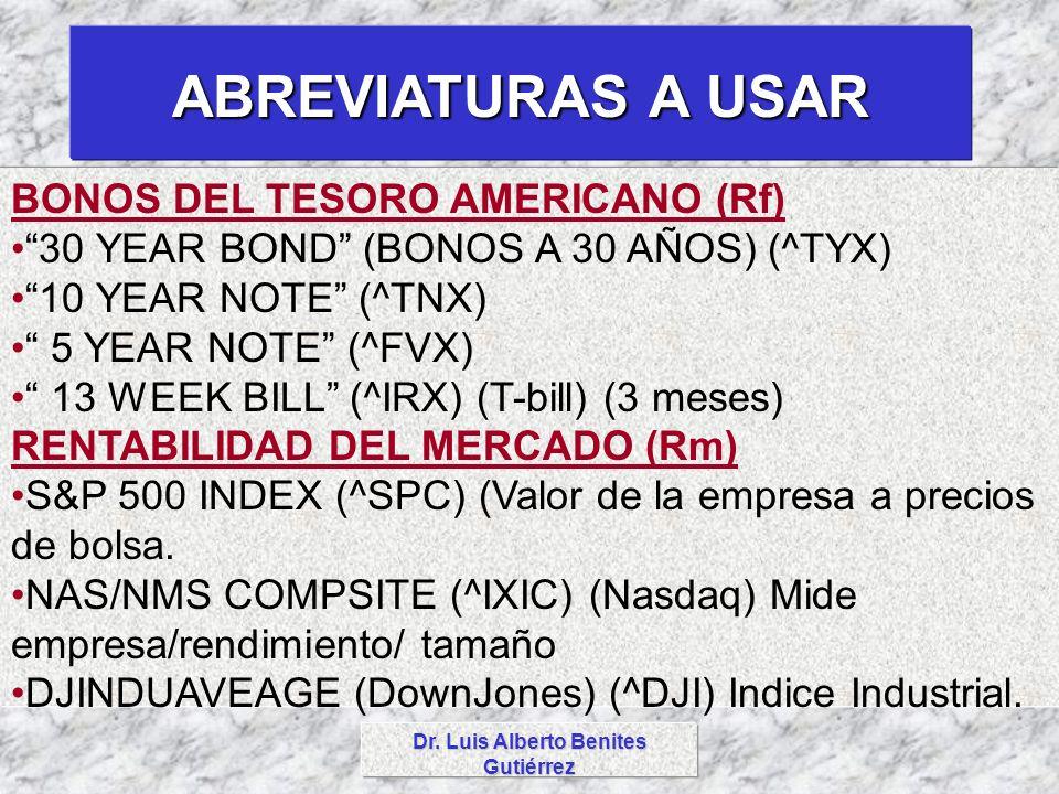 Dr. Luis Alberto Benites Gutiérrez ABREVIATURAS A USAR BONOS DEL TESORO AMERICANO (Rf) 30 YEAR BOND (BONOS A 30 AÑOS) (^TYX) 10 YEAR NOTE (^TNX) 5 YEA