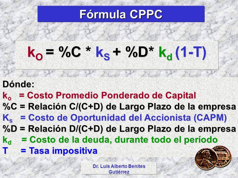 Dr. Luis Alberto Benites Gutiérrez k O = %C * k S + %D* k d (1-T) Fórmula CPPC Dónde: k o = Costo Promedio Ponderado de Capital %C = Relación C/(C+D)
