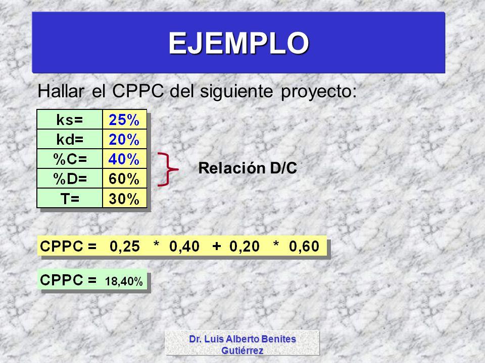 Dr. Luis Alberto Benites Gutiérrez EJEMPLO Hallar el CPPC del siguiente proyecto: Relación D/C