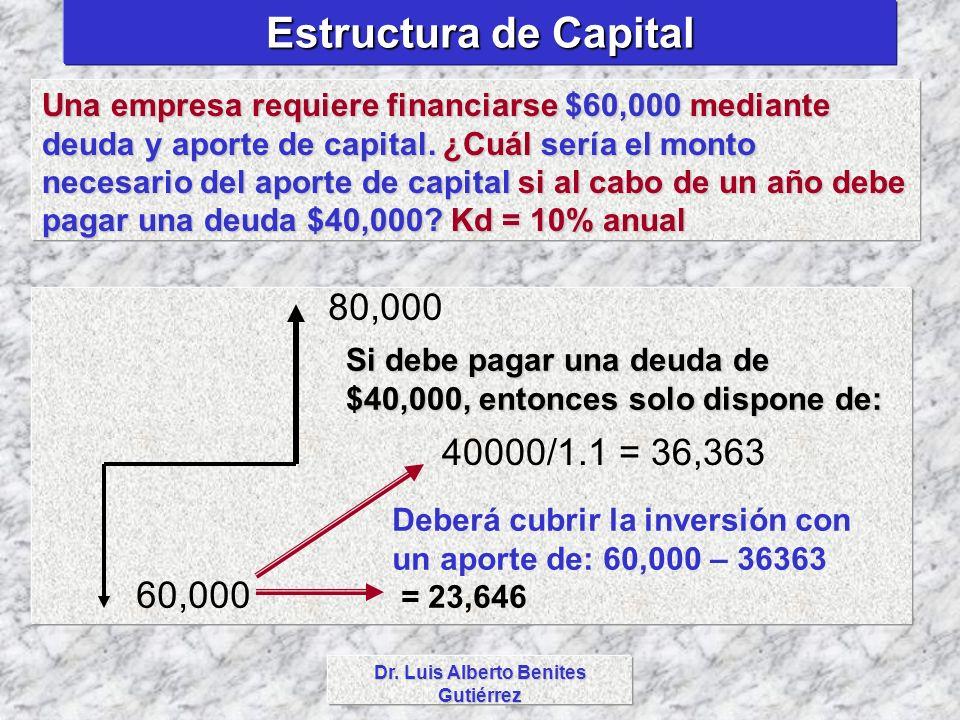 Dr. Luis Alberto Benites Gutiérrez Estructura de Capital Una empresa requiere financiarse $60,000 mediante deuda y aporte de capital. ¿Cuál sería el m