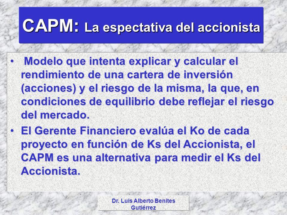 Dr. Luis Alberto Benites Gutiérrez CAPM: La espectativa del accionista Modelo que intenta explicar y calcular el rendimiento de una cartera de inversi