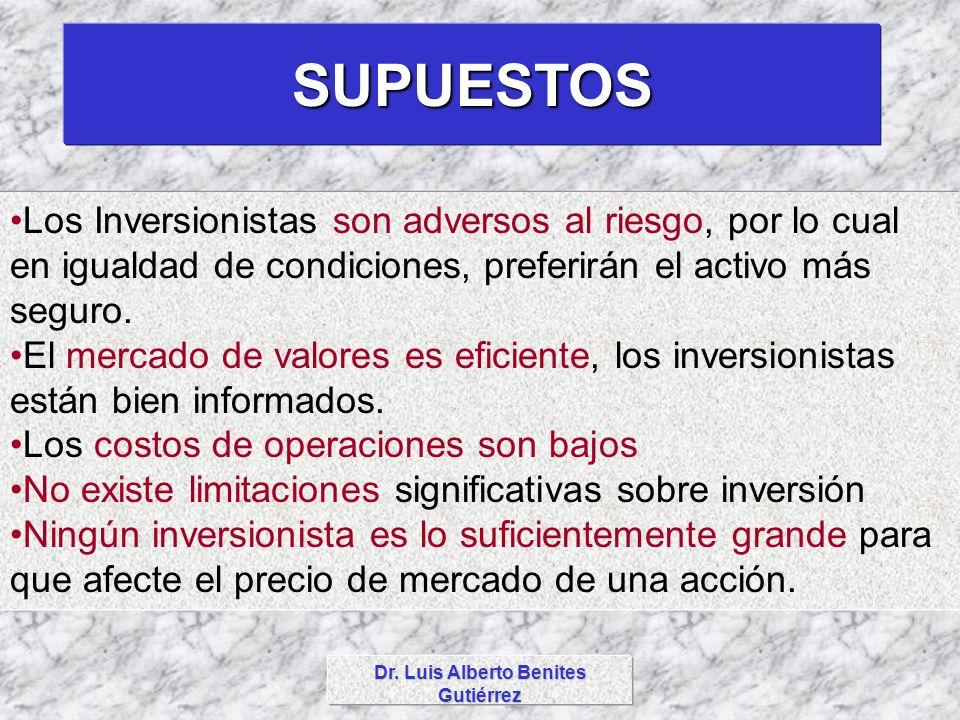Dr. Luis Alberto Benites Gutiérrez SUPUESTOS Los Inversionistas son adversos al riesgo, por lo cual en igualdad de condiciones, preferirán el activo m