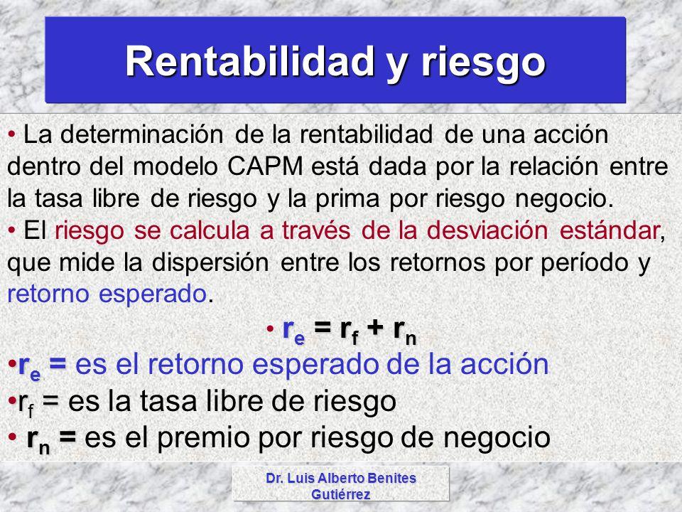 Dr. Luis Alberto Benites Gutiérrez Rentabilidad y riesgo La determinación de la rentabilidad de una acción dentro del modelo CAPM está dada por la rel