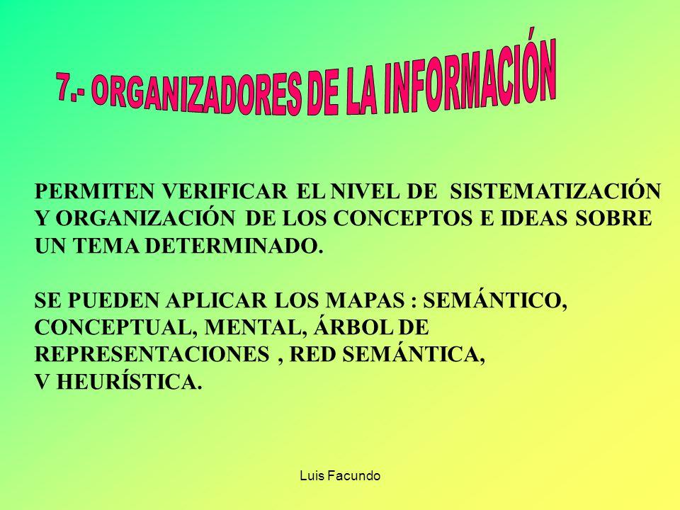 Luis Facundo BUSCA ESTABLECER EL NIVEL DE CONOCIMIEMNTO DEL ALUMNO SOBRE UN TEMA ENFOCAN LA ATENCIÓN SOBRE UN PUNTO DETERMINADO AYUDAN A COMPROBAR LA