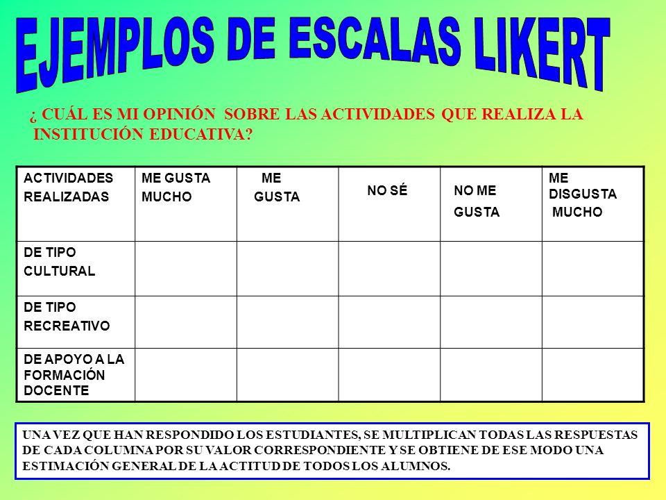 Luis Facundo 1.- LAS EVALUACIONES SON MUY EXIGENTES.... TA CA I CD TD 2.- NO RECOGEN EL APRENDIZA REAL................... TA CA I CD TD 3.- NO EXISTE