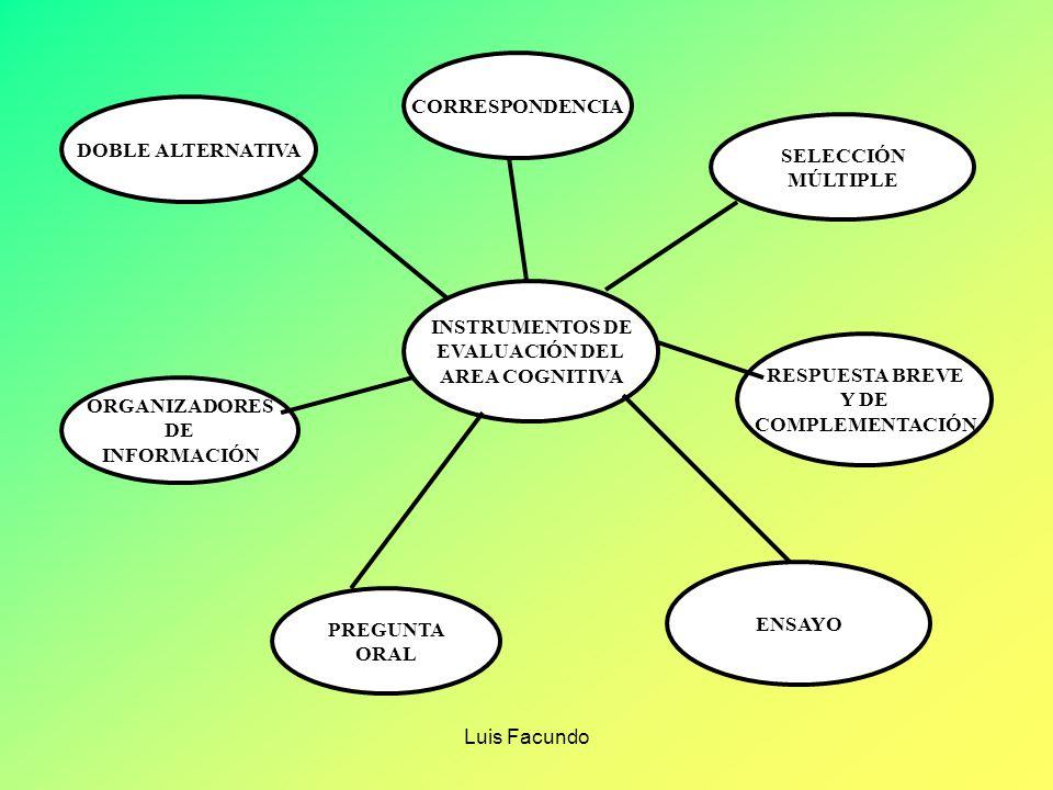 INSTRUMENTOS DE EVALUACIÓN DEL AREA COGNITIVA DOBLE ALTERNATIVA CORRESPONDENCIA SELECCIÓN MÚLTIPLE ORGANIZADORES DE INFORMACIÓN PREGUNTA ORAL ENSAYO RESPUESTA BREVE Y DE COMPLEMENTACIÓN