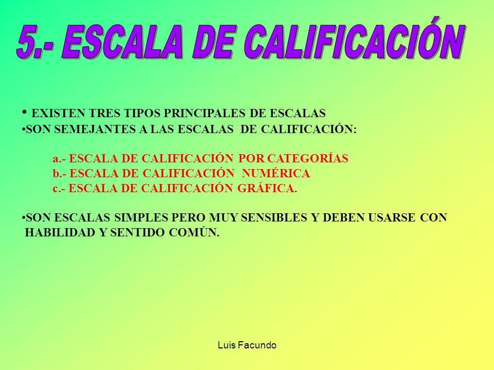 Luis Facundo EVALÚAN OBJETIVOS RELACIONADOS CON ACTITUDES HACIA SUS COMPAÑEROS. UTILIZA TEST SOCIOMÉTRICO. EJEMPLO: NOMBRE Y APELLDOS--.--------------