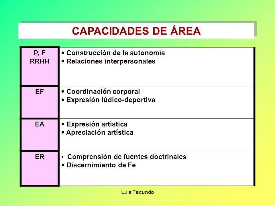 Luis Facundo CAPACIDADES DE ÁREA COMExpresión oral Comprensión lectora Producción de textos escritos ING Comprensión de textos Producción de textos MA