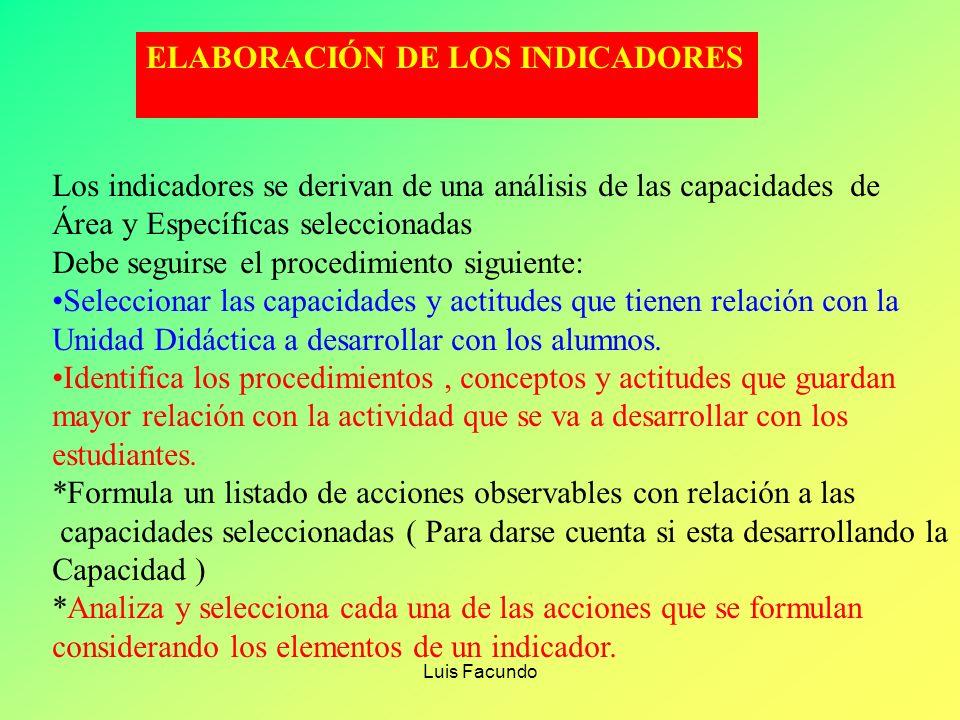 LOS INDICADORES SON CONDUCTAS OBSERVABLES QUE PERMITEN MEDIR EL LOGRO DE UNA CAPACIDAD A TRAVÉS DE INSTRUMENTOS DE EVALUACIÓN. DEBE ENFOCAR LO FUNDAME
