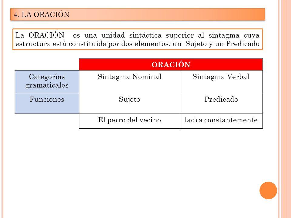 4. LA ORACIÓN La ORACIÓN es una unidad sintáctica superior al sintagma cuya estructura está constituida por dos elementos: un Sujeto y un Predicado OR