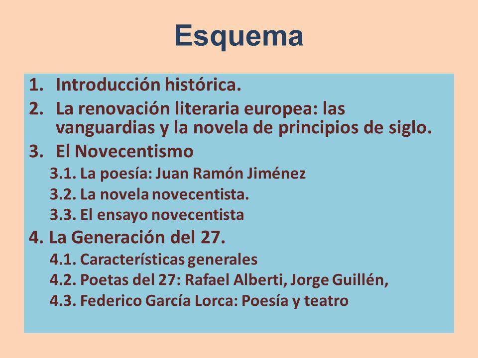 Esquema 1.Introducción histórica. 2.La renovación literaria europea: las vanguardias y la novela de principios de siglo. 3.El Novecentismo 3.1. La poe