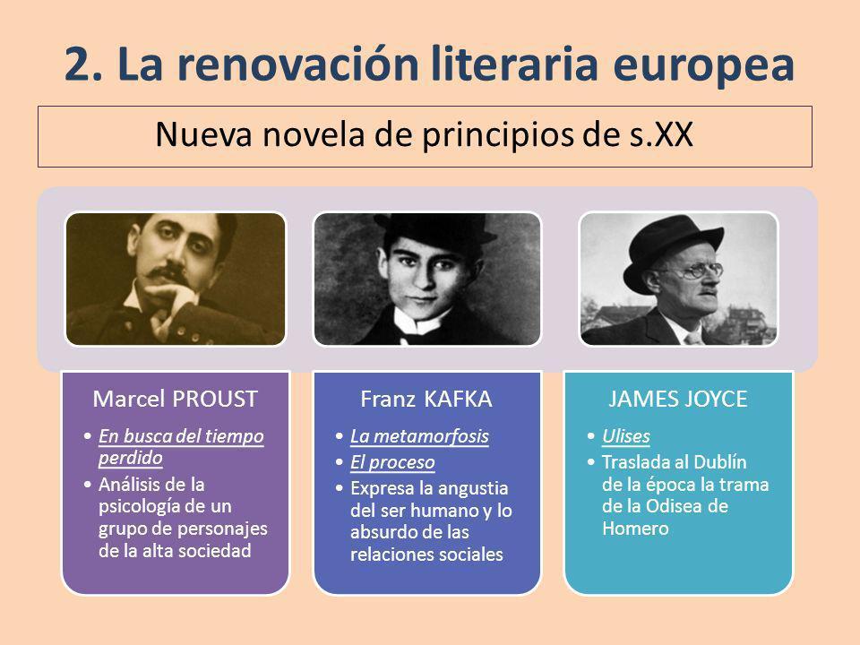 Nueva novela de principios de s.XX 2. La renovación literaria europea Marcel PROUST En busca del tiempo perdido Análisis de la psicología de un grupo