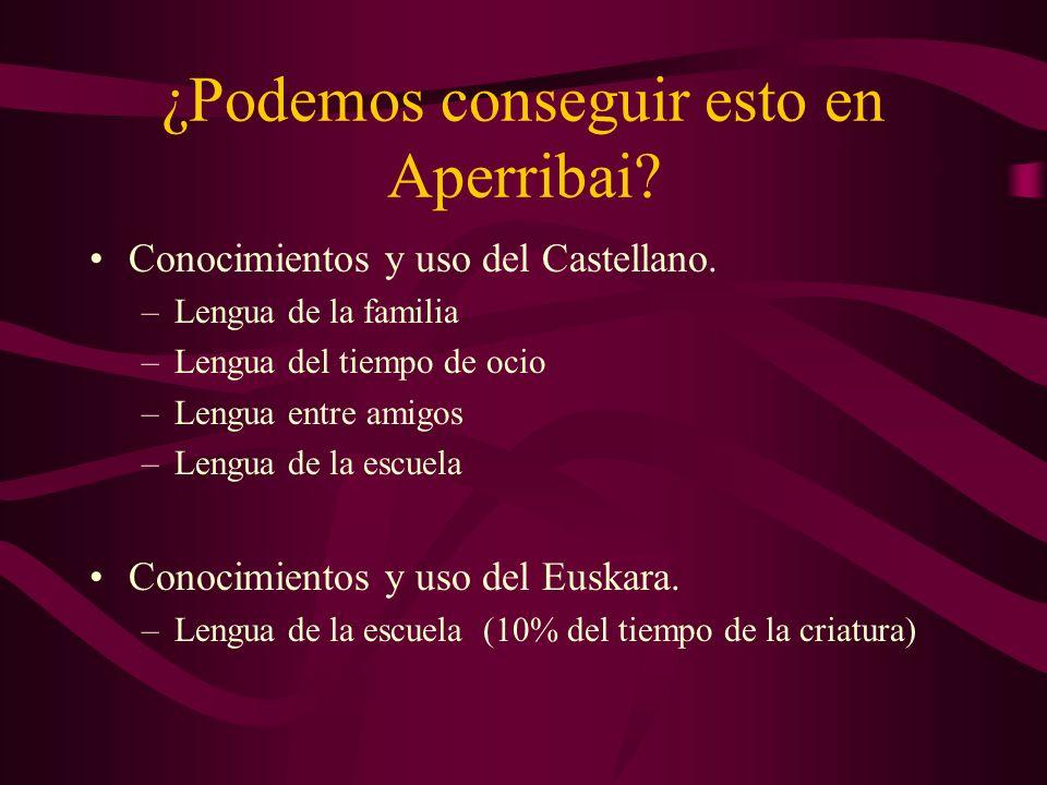 ¿Podemos conseguir esto en Aperribai. Conocimientos y uso del Castellano.