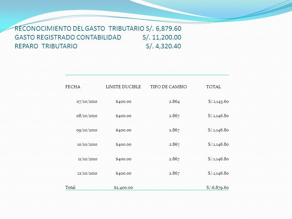RECONOCIMIENTO DEL GASTO TRIBUTARIO S/. 6,879.60 GASTO REGISTRADO CONTABILIDAD S/. 11,200.00 REPARO TRIBUTARIO S/. 4,320.40 FECHALIMITE DUCIBLETIPO DE