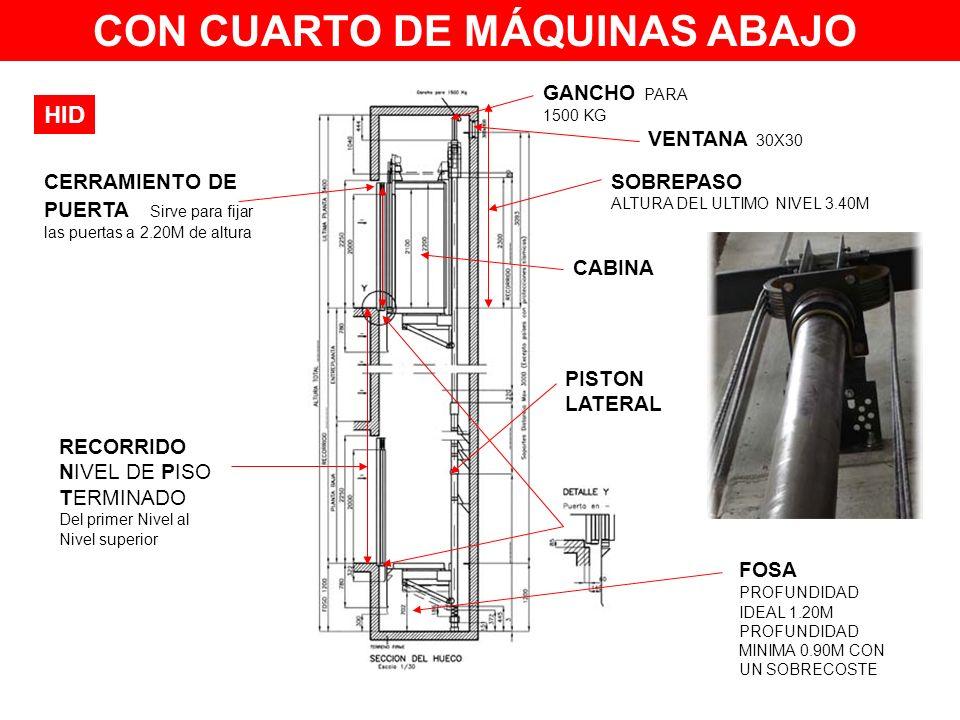 HID CON CUARTO DE MÁQUINAS ABAJO CERRAMIENTO DE PUERTA Sirve para fijar las puertas a 2.20M de altura RECORRIDO NIVEL DE PISO TERMINADO Del primer Niv