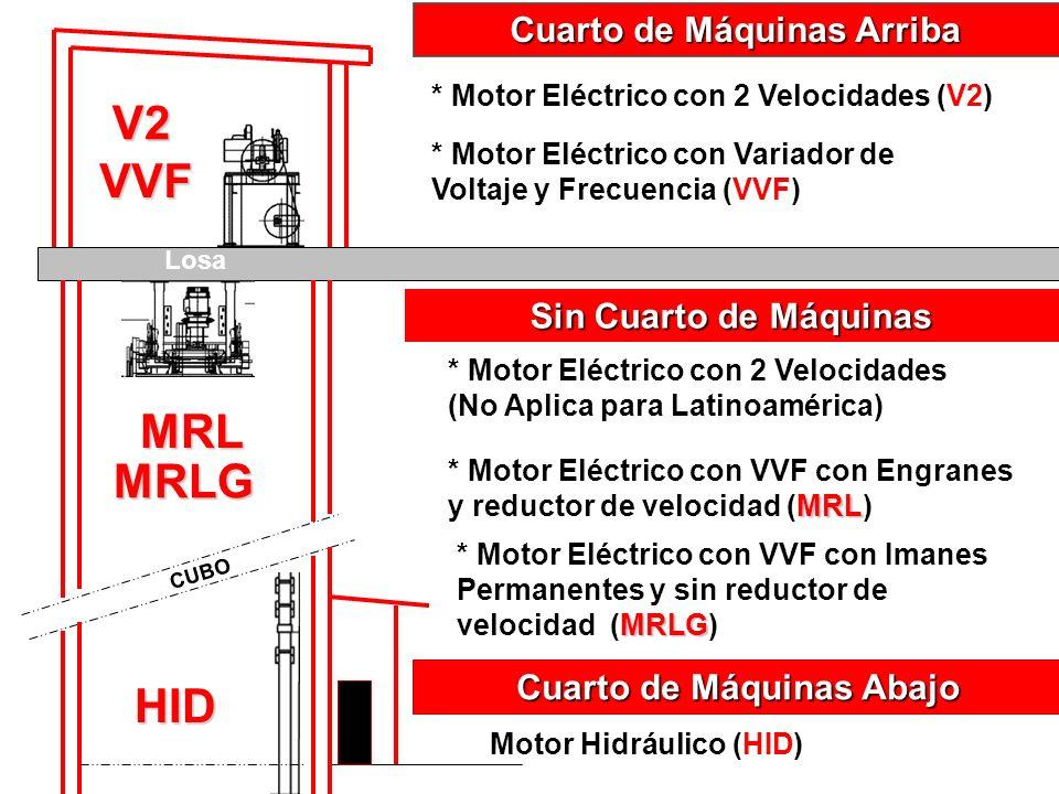 Losa Cuarto de Máquinas Arriba Sin Cuarto de Máquinas Cuarto de Máquinas Abajo * Motor Eléctrico con 2 Velocidades (V2) * Motor Eléctrico con Variador