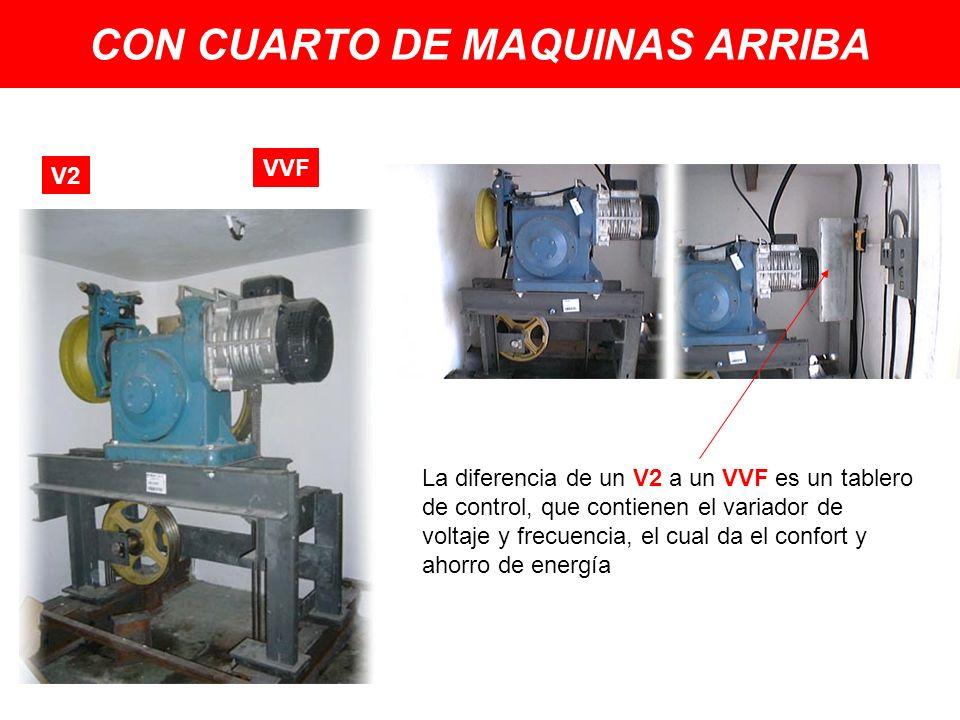 CON CUARTO DE MAQUINAS ARRIBA V2 VVF La diferencia de un V2 a un VVF es un tablero de control, que contienen el variador de voltaje y frecuencia, el c