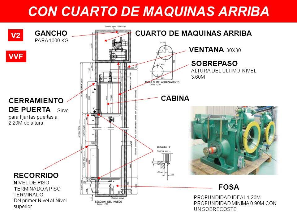GANCHO PARA 1000 KG CUARTO DE MAQUINAS ARRIBA VENTANA 30X30 SOBREPASO ALTURA DEL ULTIMO NIVEL 3.60M CON CUARTO DE MAQUINAS ARRIBA CABINA CERRAMIENTO D