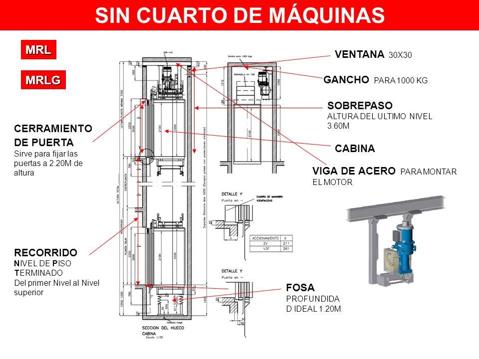 MRL MRLG CERRAMIENTO DE PUERTA Sirve para fijar las puertas a 2.20M de altura RECORRIDO NIVEL DE PISO TERMINADO Del primer Nivel al Nivel superior FOS