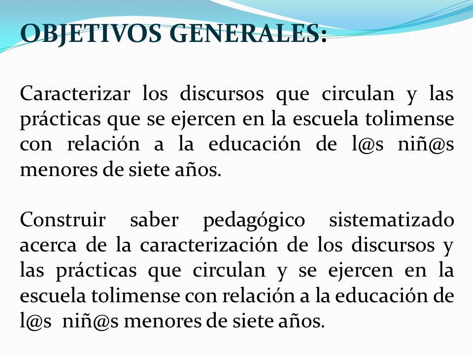 OBJETIVOS GENERALES: Caracterizar los discursos que circulan y las prácticas que se ejercen en la escuela tolimense con relación a la educación de l@s