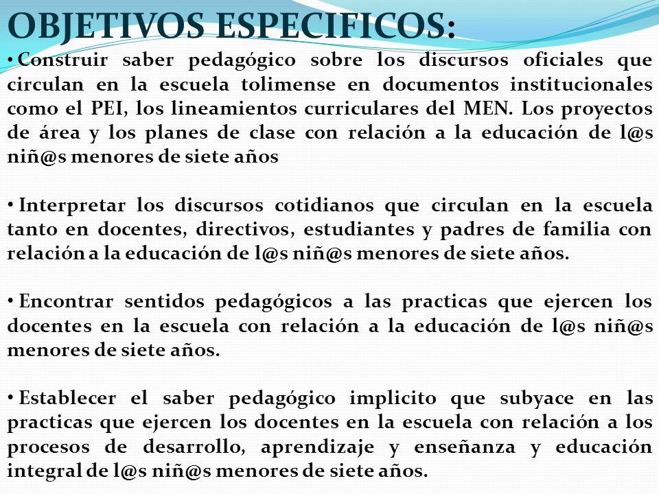 OBJETIVOS ESPECIFICOS: Construir saber pedagógico sobre los discursos oficiales que circulan en la escuela tolimense en documentos institucionales com