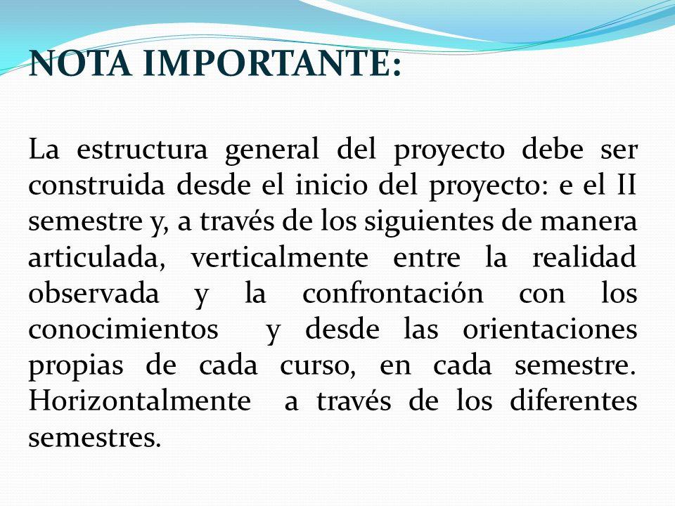 NOTA IMPORTANTE: La estructura general del proyecto debe ser construida desde el inicio del proyecto: e el II semestre y, a través de los siguientes d