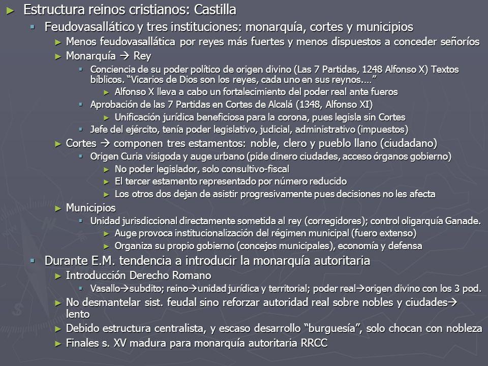 Estructura reinos cristianos: Castilla Estructura reinos cristianos: Castilla Feudovasallático y tres instituciones: monarquía, cortes y municipios Fe