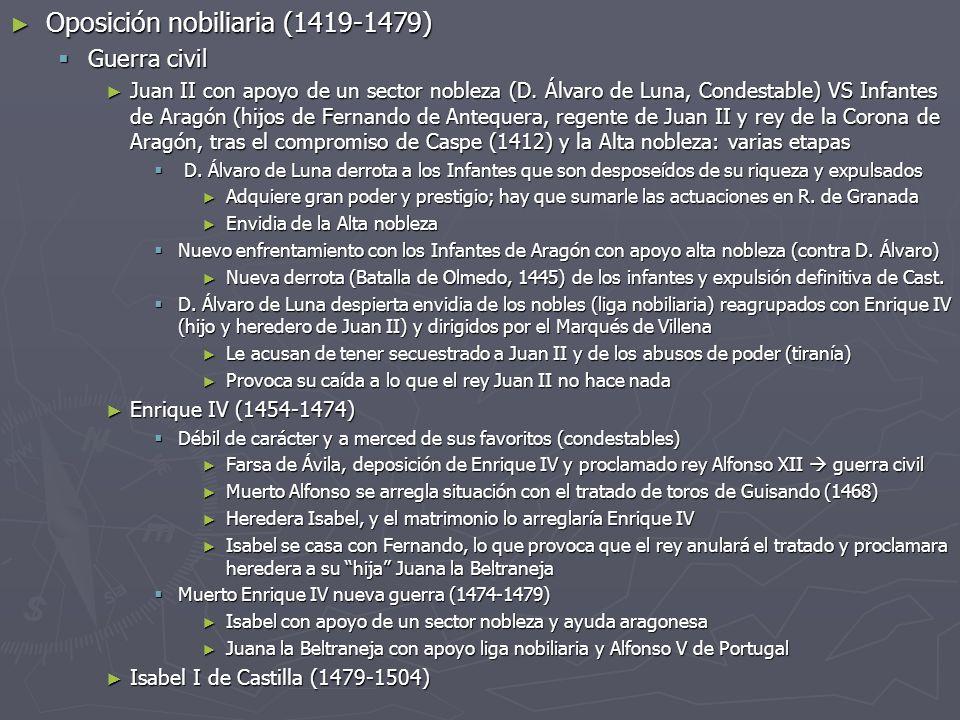 Oposición nobiliaria (1419-1479) Oposición nobiliaria (1419-1479) Guerra civil Guerra civil Juan II con apoyo de un sector nobleza (D. Álvaro de Luna,
