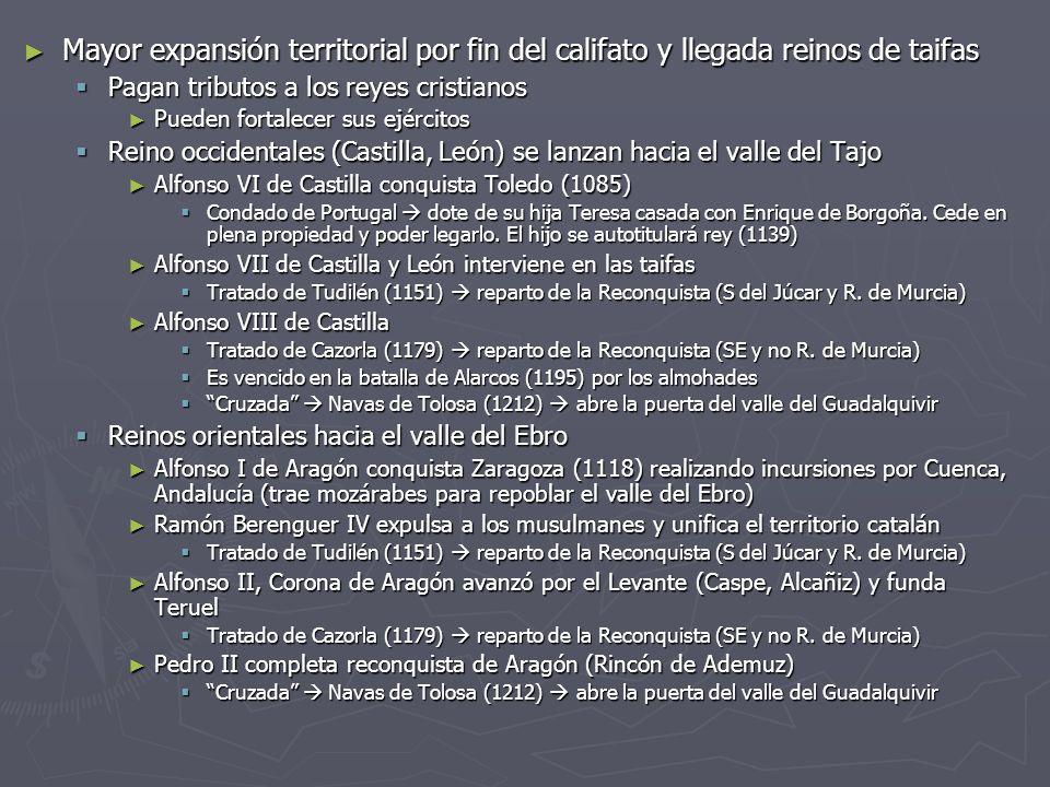 Mayor expansión territorial por fin del califato y llegada reinos de taifas Mayor expansión territorial por fin del califato y llegada reinos de taifas Pagan tributos a los reyes cristianos Pagan tributos a los reyes cristianos Pueden fortalecer sus ejércitos Pueden fortalecer sus ejércitos Reino occidentales (Castilla, León) se lanzan hacia el valle del Tajo Reino occidentales (Castilla, León) se lanzan hacia el valle del Tajo Alfonso VI de Castilla conquista Toledo (1085) Alfonso VI de Castilla conquista Toledo (1085) Condado de Portugal dote de su hija Teresa casada con Enrique de Borgoña.