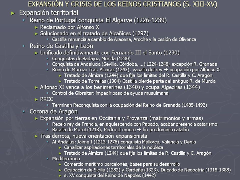Expansión territorial Expansión territorial Reino de Portugal conquista El Algarve (1226-1239) Reino de Portugal conquista El Algarve (1226-1239) Reclamado por Alfonso X Reclamado por Alfonso X Solucionado en el tratado de Alcañices (1297) Solucionado en el tratado de Alcañices (1297) Castilla renuncia a cambio de Aracena, Aroche y la cesión de Olivenza Castilla renuncia a cambio de Aracena, Aroche y la cesión de Olivenza Reino de Castilla y León Reino de Castilla y León Unificado definitivamente con Fernando III el Santo (1230) Unificado definitivamente con Fernando III el Santo (1230) Conquistas de Badajoz, Mérida (1230) Conquistas de Badajoz, Mérida (1230) Conquista de Andalucía (Sevilla, Córdoba, …) 1224-1248; excepción R.