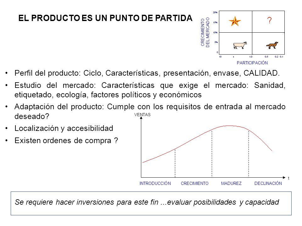 Perfil del producto: Ciclo, Características, presentación, envase, CALIDAD. Estudio del mercado: Características que exige el mercado: Sanidad, etique