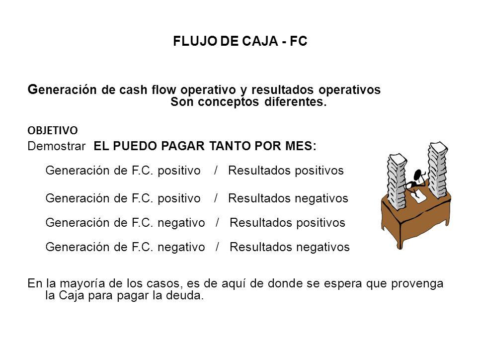 G eneración de cash flow operativo y resultados operativos Son conceptos diferentes. OBJETIVO Demostrar EL PUEDO PAGAR TANTO POR MES: Generación de F.