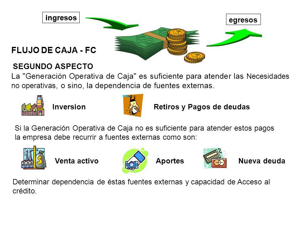 FLUJO DE CAJA - FC SEGUNDO ASPECTO La