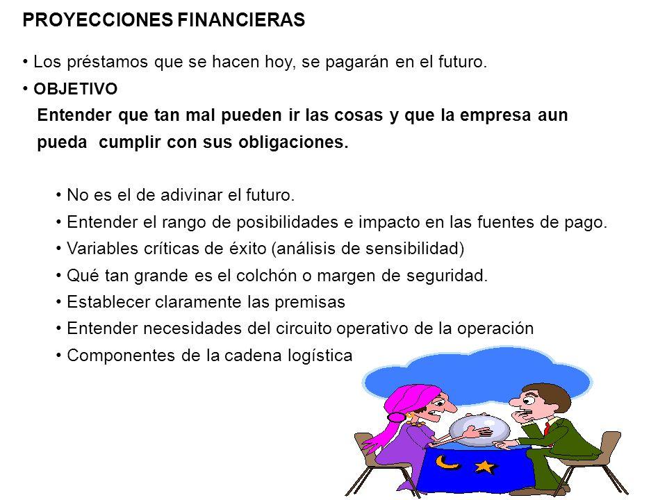 PROYECCIONES FINANCIERAS Los préstamos que se hacen hoy, se pagarán en el futuro. OBJETIVO Entender que tan mal pueden ir las cosas y que la empresa a