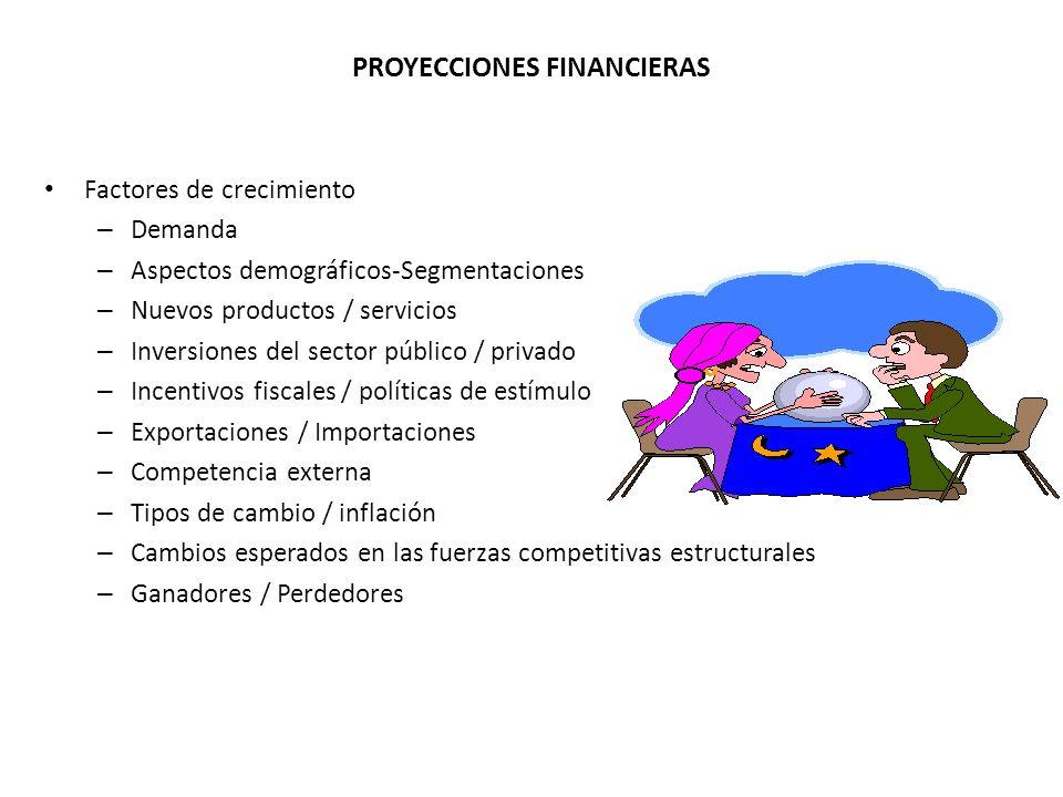 PROYECCIONES FINANCIERAS Factores de crecimiento – Demanda – Aspectos demográficos-Segmentaciones – Nuevos productos / servicios – Inversiones del sec