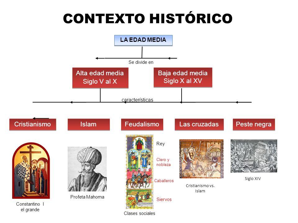 CONTEXTO HISTÓRICO LA EDAD MEDIA Alta edad media Siglo V al X Alta edad media Siglo V al X Baja edad media Siglo X al XV Baja edad media Siglo X al XV