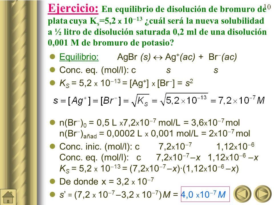 9 Ejemplo: ¿Cuál será la solubilidad del cloruro de plata si añadimos nitrato de plata hasta una concentración final 0,002 M? AgCl(s) Ag + (ac) + Cl (
