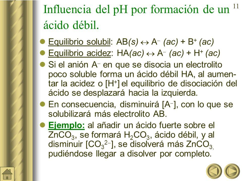 10 Ejercicio: En equilibrio de disolución de bromuro de plata cuya K s =5,2 x 10 13 ¿cuál será la nueva solubilidad a ½ litro de disolución saturada 0