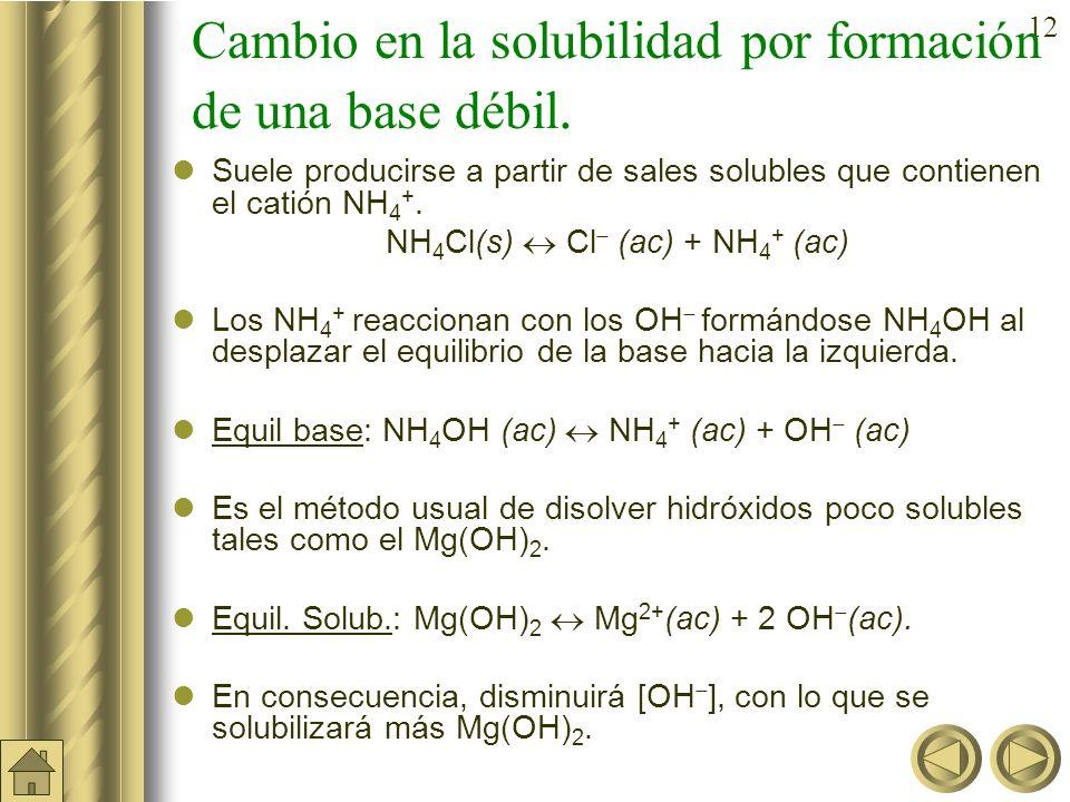 11 Influencia del pH por formación de un ácido débil. Equilibrio solubil: AB(s) A (ac) + B + (ac) Equilibrio acidez: HA(ac) A (ac) + H + (ac) Si el an