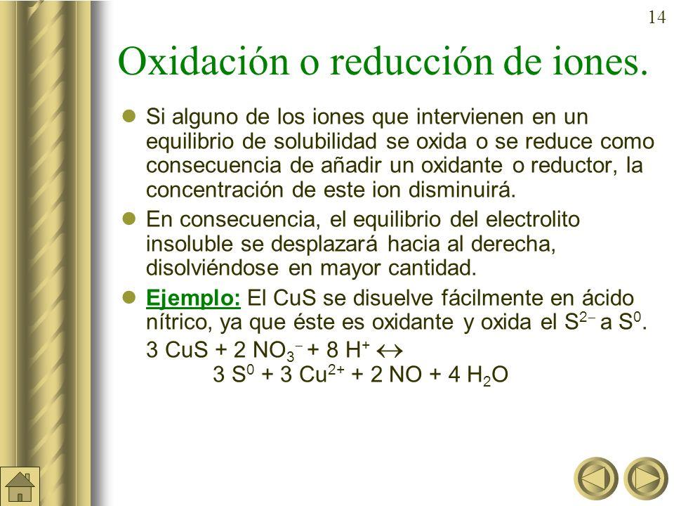 13 Formación de un complejo estable. Un ion complejo es un ion formado por más de un átomo o grupo de átomos. Ejemplos: [Al(OH) 4 ], [Zn(CN) 4 ] 2, [A